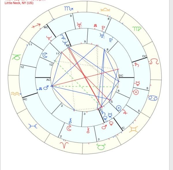 Moon Conjunct Jupiter Synastry - #hos-ting
