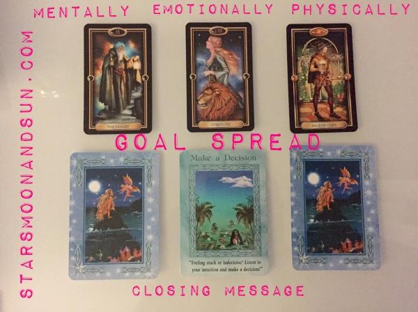 Goal Spread