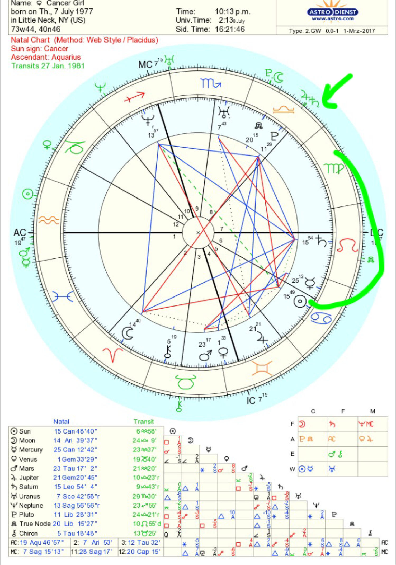 Death of father astrology starsmoonandsun my mothers chart for the day my father died nvjuhfo Choice Image
